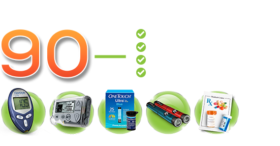Start Saving up to 90% on diabetes supplies, products, medications and so much more.